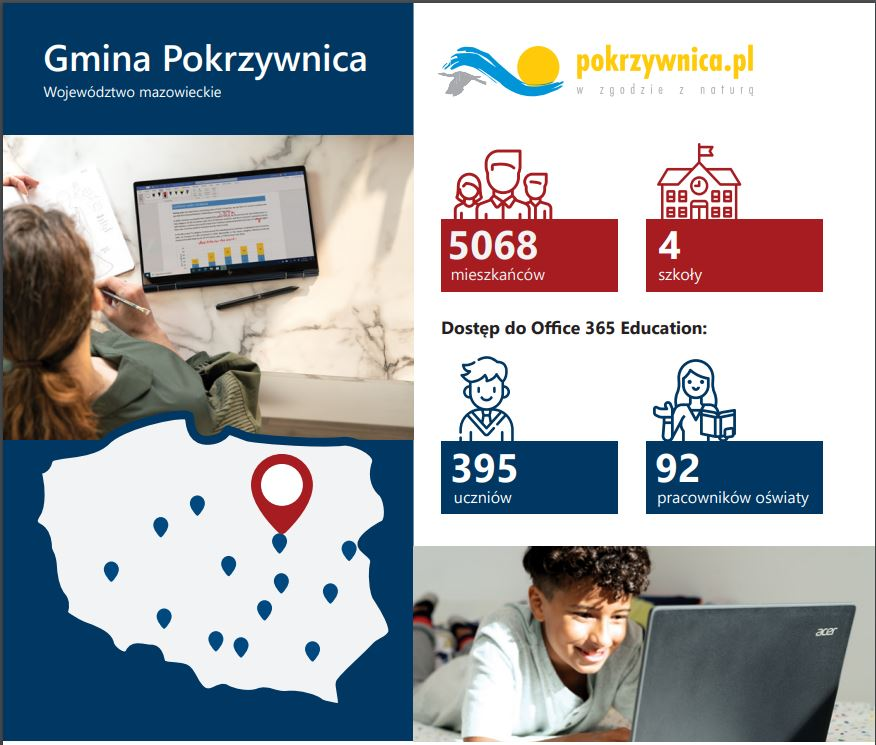 Gmina Pokrzywnica kolejny raz w publikacji Microsoftu